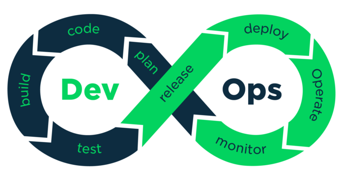 DevOps Visualization